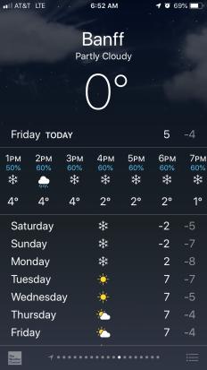 Banff forecast